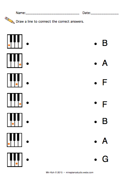 More worksheets for recognizing piano keys : Minu0026#39;s Piano ...